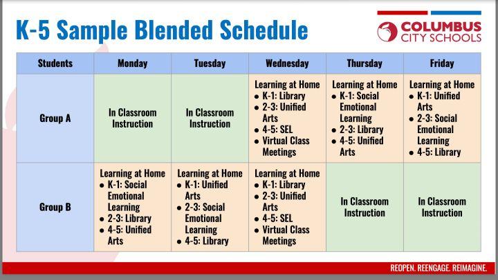 CCS 2020 K-5 Sample Blended Schedule
